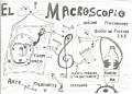 El Macroscopio, esa cosa, Radio América 1190 Argentina.